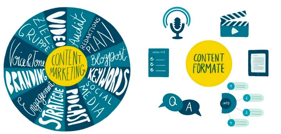 Illustrationen für einen Online-Marketing-Blog, der auf SEO und Content Marketing spezialisiert ist.